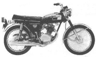 CB125S0