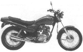 CB250'96 Nighthawk